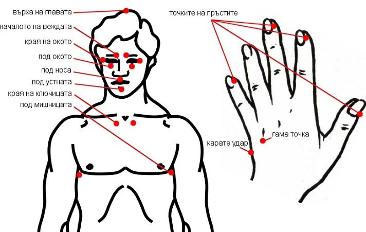 Photo of ТЕС- лесно приложима терапия