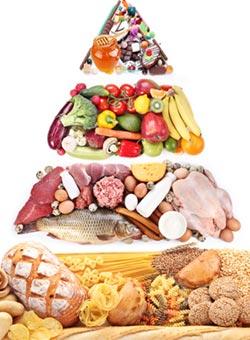 Photo of В кои продукти се крият въглехидратите?