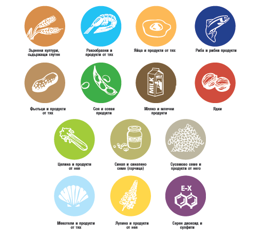 Photo of Европейски регламент изисква заведенията да информират за алергените в храната