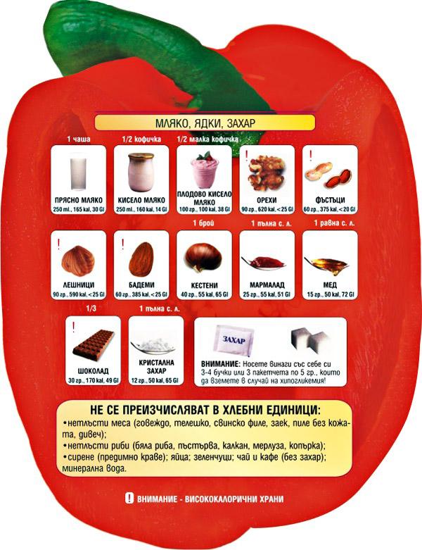 Photo of Правилно хранене при диабет и преддиабет
