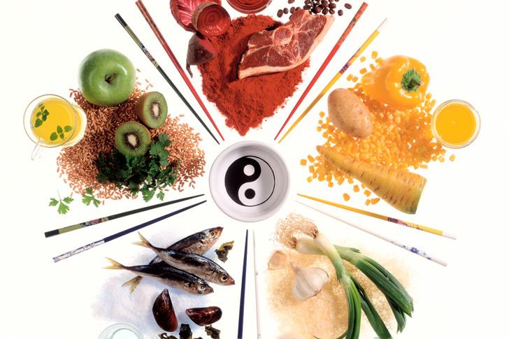 Photo of Няколко съвета от китайската медицина за дълголетен и пълноценен живот