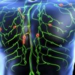 Топлата връзка между здравето, лимфата и движението