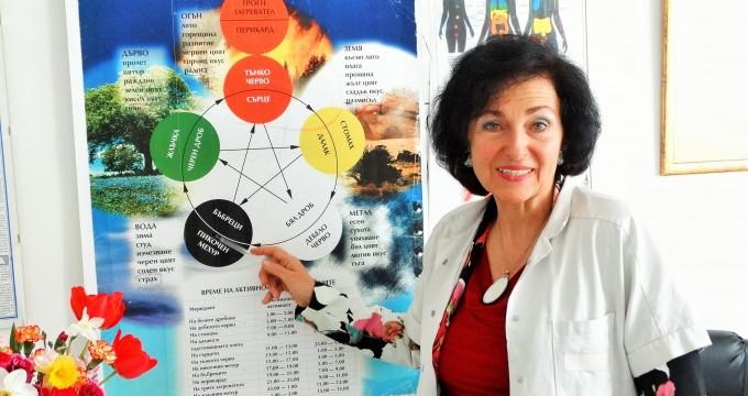 Photo of Д-р Мария Папазова за стреса и автоимунните заболявания