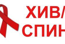 Photo of ХИВ/СПИН И ДОСТОЙНСТВО